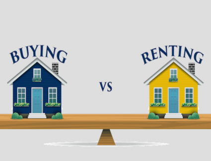 Should You Rent or Buy?